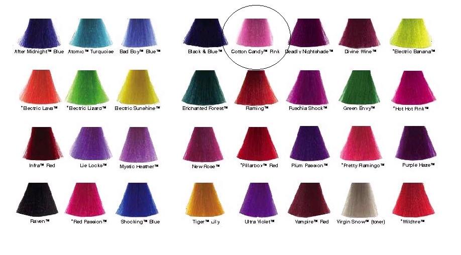 sallys beauty supply hair dye sallys hair color chart