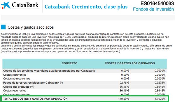 caixabank-crecimiento-clase-plus