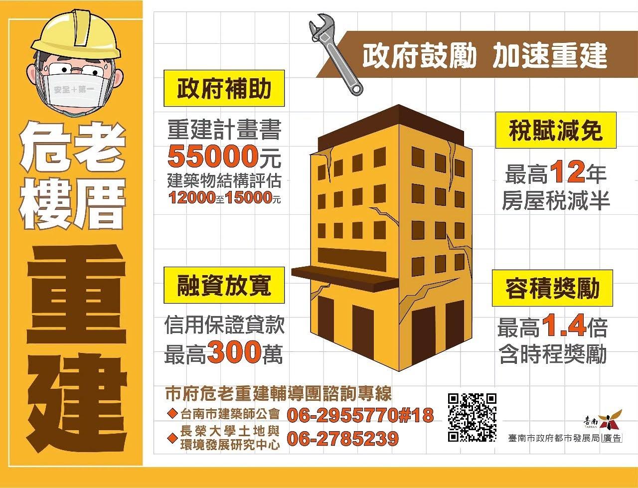 台南危樓老厝重建補助計畫|解決危老重建相關問題