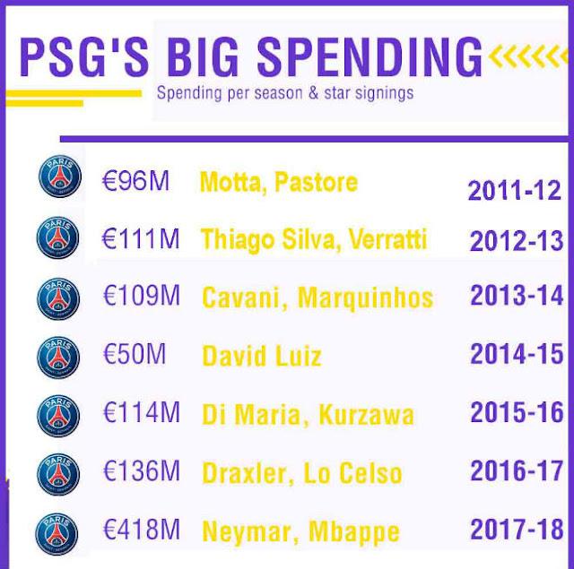 """PSG sấp mặt Cúp C1: Neymar cầu xin Barca, Real """"nổ bom"""" 400 triệu euro 2"""