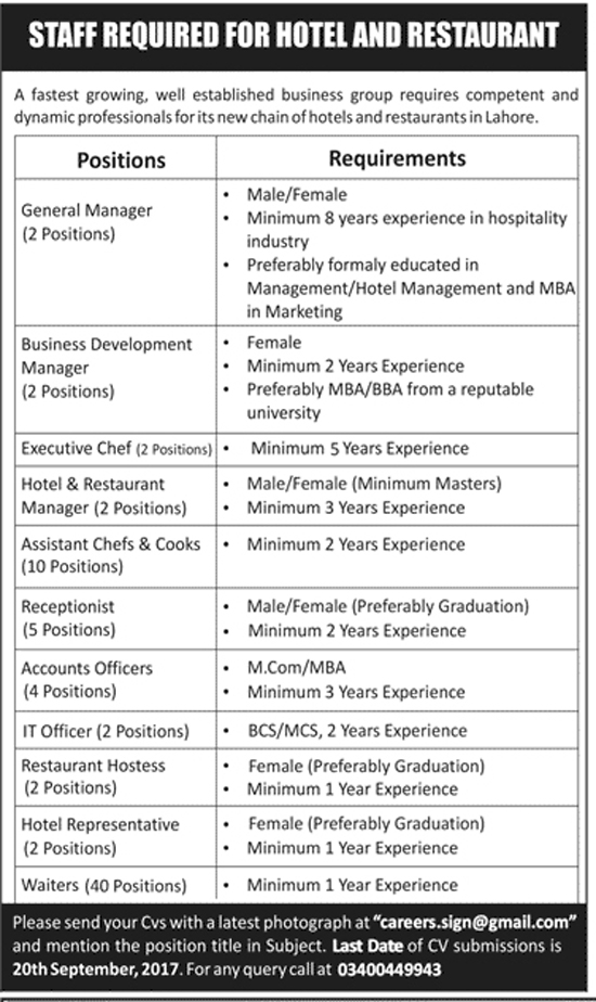 jobs in Public Sector Organization Lahore sep 2017