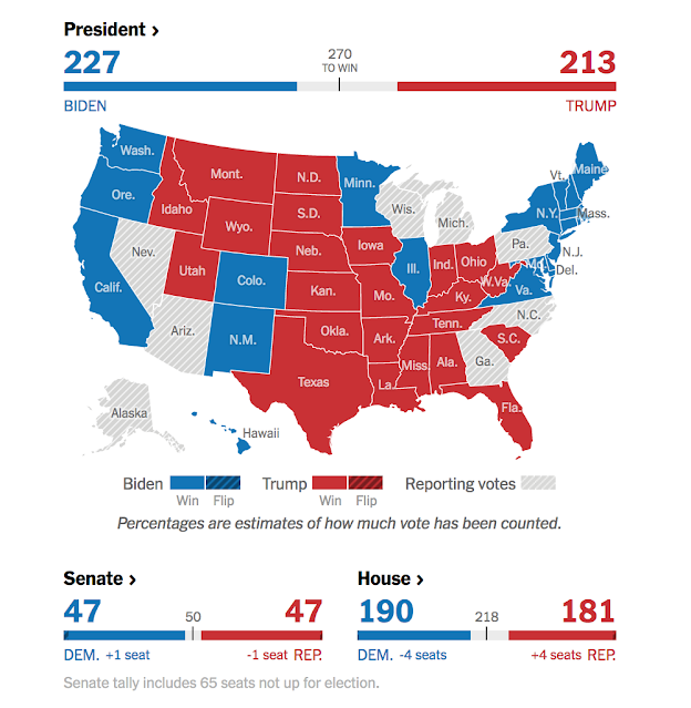 New York Times  US Elections 2020 Website
