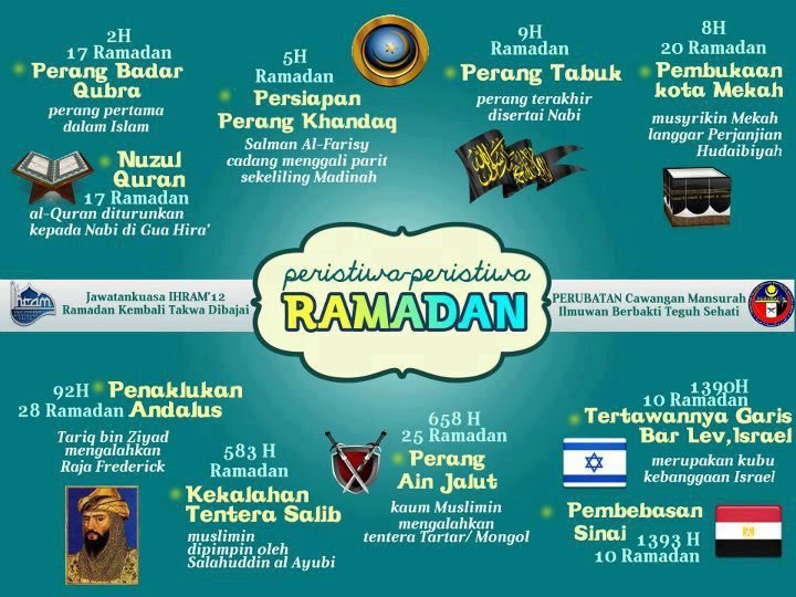 Image result for august 2012 bulan ramadhan
