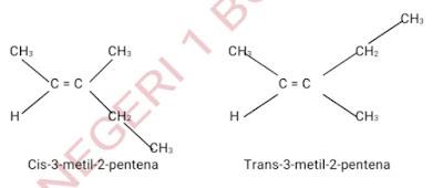 Keisomeran Dan Reaksi Senyawa Karbon - Pengertian, contoh & posisi