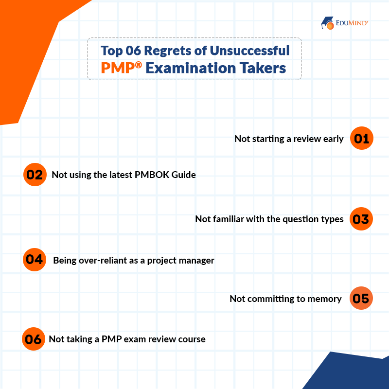 Regrets of Unsuccessful PMP Examination Takers