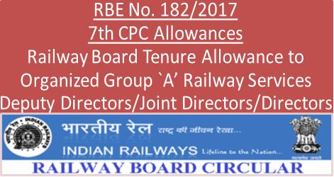 railway-board-order-rbe-182-2017