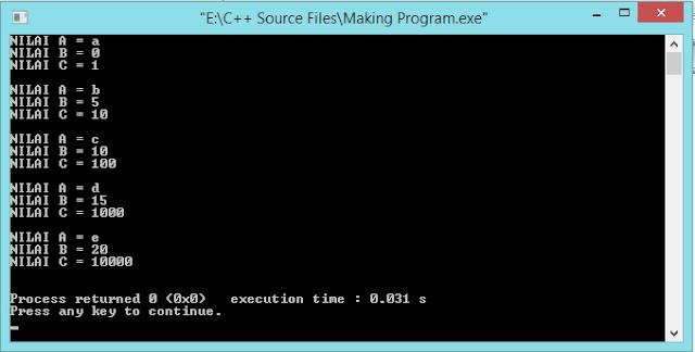 http://www.xcodeplus.net/2017/01/c-macam-macam-fungsi-struktur-for.html