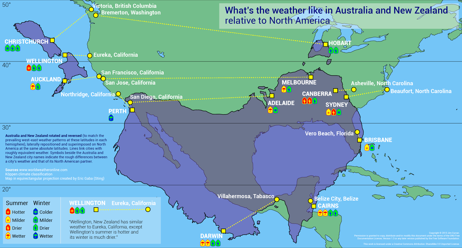 What's the weather like in Australia & New Zealand relative to North America