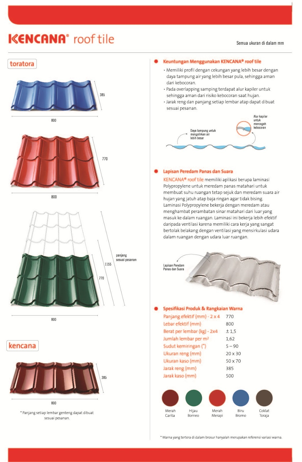 baja ringan kepuh kencana arum daftar harga genteng metal (spandek, multi roof) di malang ...