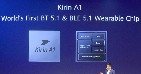 Huawei Kirin A1 - World's First Bluetooth 5.1 Wearable Chip