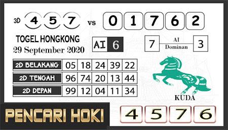 Prediksi Pencari Hoki Group Hk Selasa 29 September 2020
