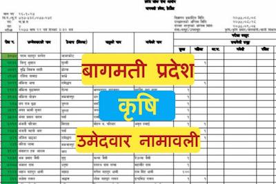 Bagmati Pradesh Loksewa - Krishi - Name of the candidate