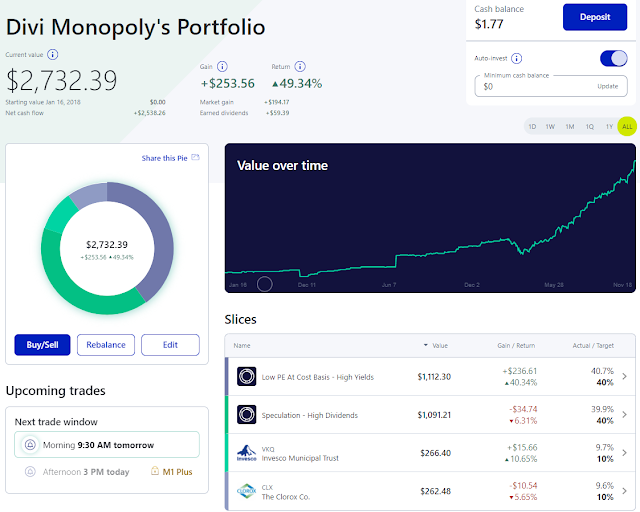 Image of My M1Finance Portfolio in November 2020 | Divi Monopoly