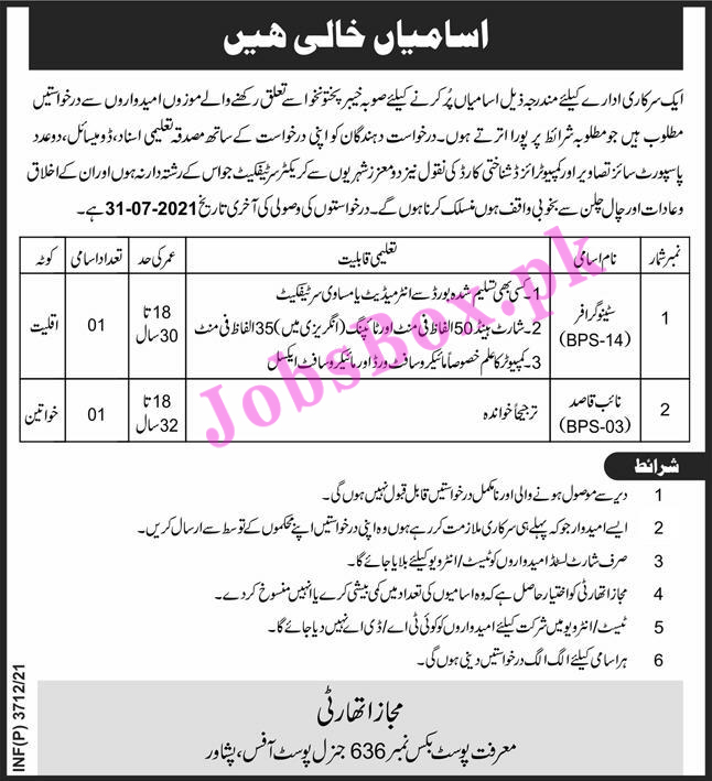 PO Box No 636 Public Sector Organization KPK Jobs 2021 in Pakistan