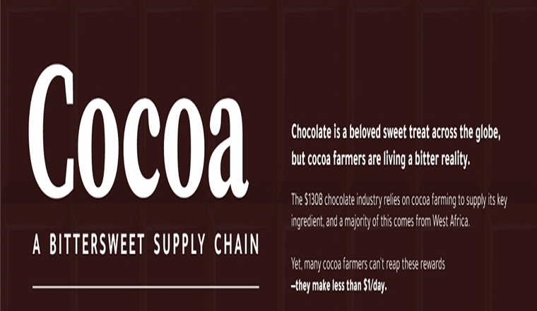 Cocoa: A Bittersweet Supply Chain #infographic