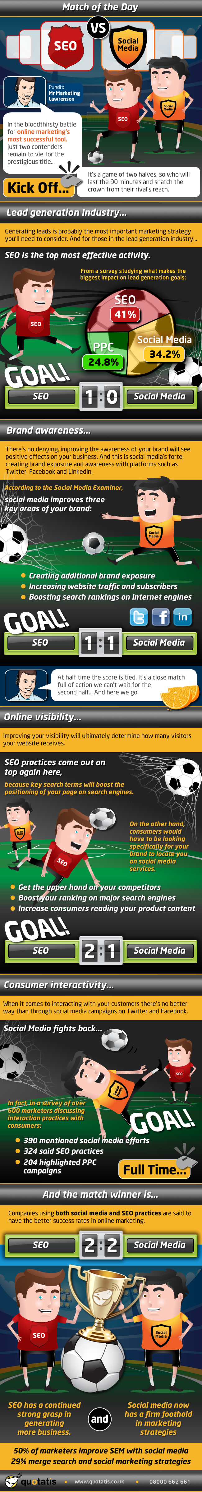 SEO VS SOCIAL MEDIA #Infographic