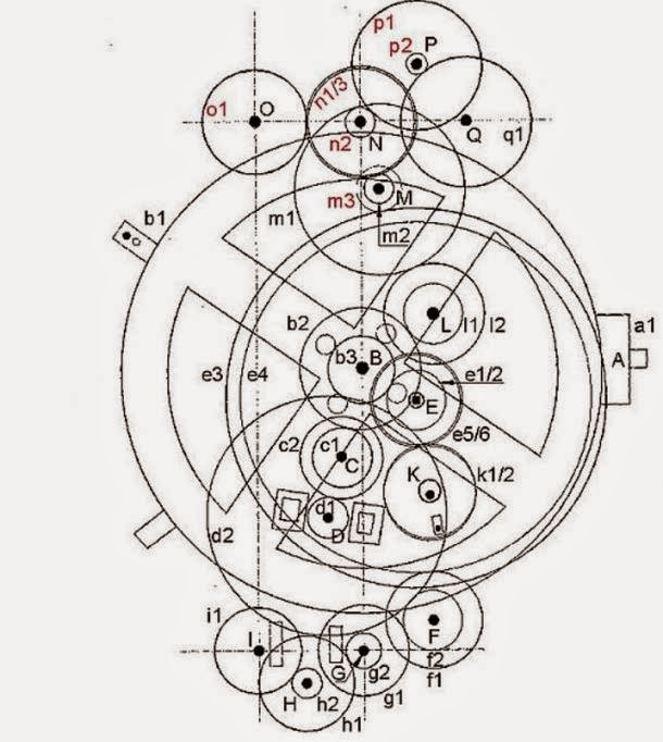 Terra Forming Terra: New Analysis of Antikythera Mechanism