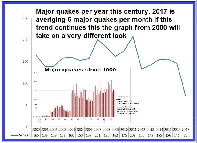 A magnitude 6.0 - 109km ESE of Hirara, Japan Sfdghdg