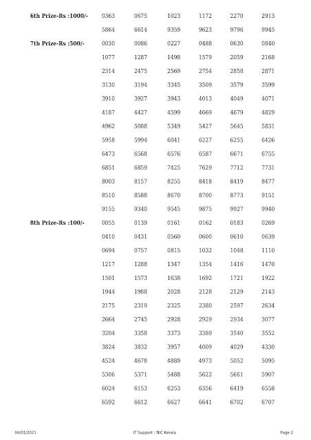 Kerala Lottery Result Win Win W-597 dated 04.01.2021 Part-2
