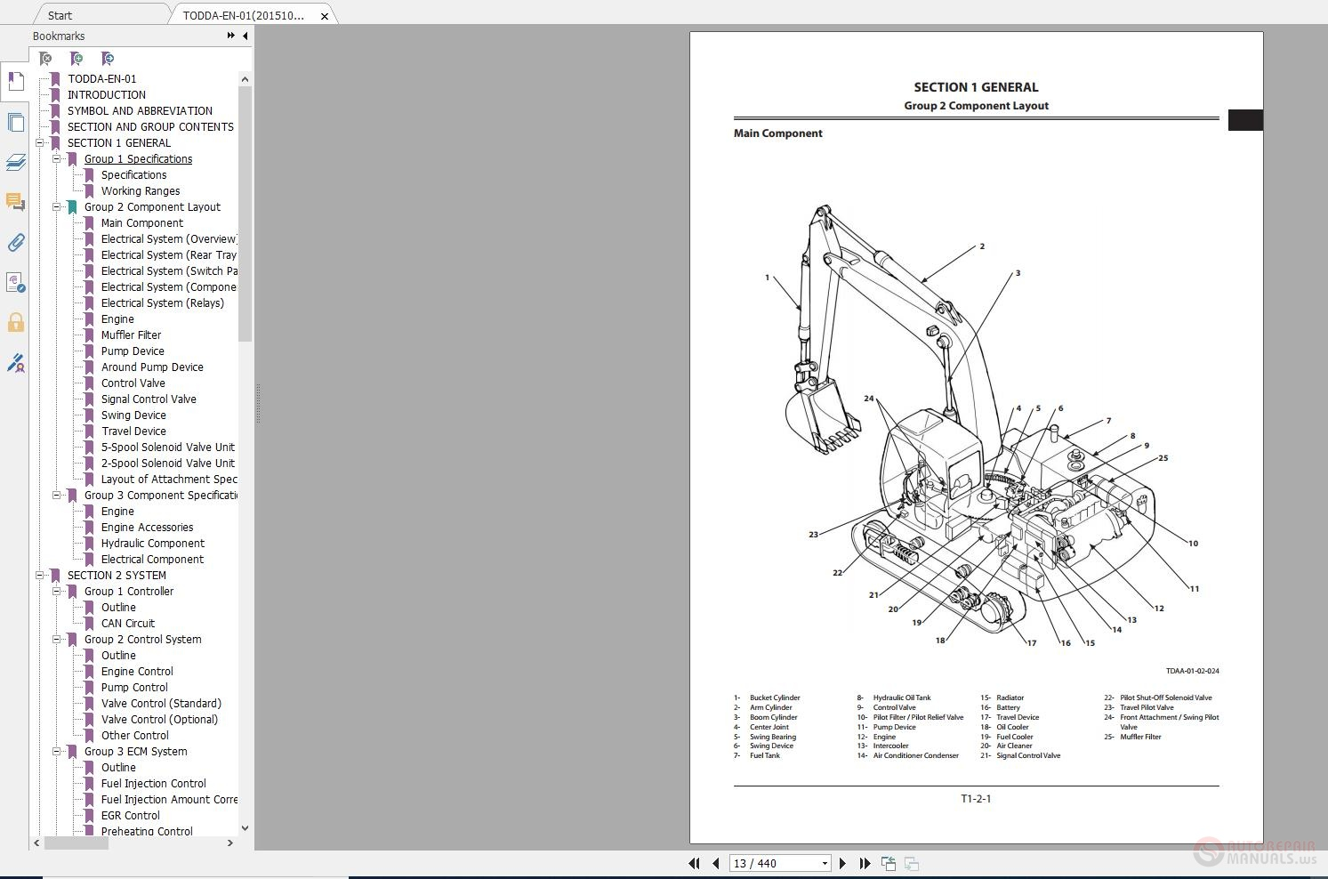 Autorepairsoftware  Hitachi Workshop Technical Manual And Wiring Diagram Dvd Full Download