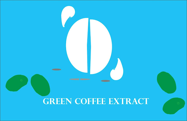 Green Coffee Extract Benefits