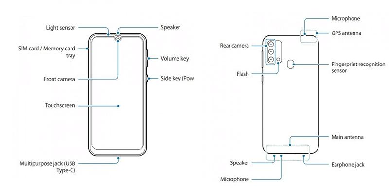 Alleged Galaxy F41 User manual schematics