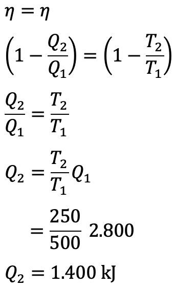 Sebuah Mesin Carnot : sebuah, mesin, carnot, Sebuah, Mesin, Carnot, Menyerap, Kalor, Sebesar, 2.800, Bekerja, Reservoir, Bersuhu, Dayat