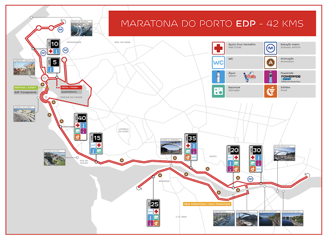 Recorrido Maraton Oporto
