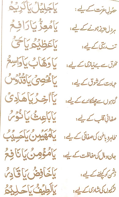 Asma ul Husna wazaif Urdu translation