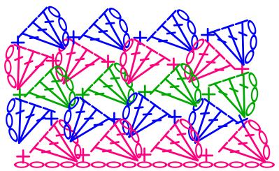 2 - Patrón Crochet Imagen Poncho asimétrico a crochet y ganchillo por Majovel Crochet.