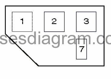 Letak Box Sekring atau Fuse dan Relay Box Diagram Lengkap