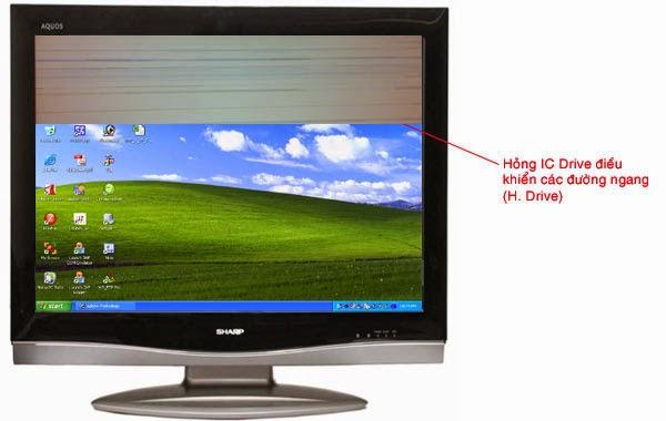 Màn hình bị mất một phần hình ảnh ngang màn hình