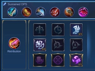 Roger Items for Indo Pro Player Pro
