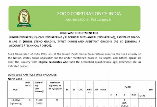 Download FCI Recruitment Notification PDF