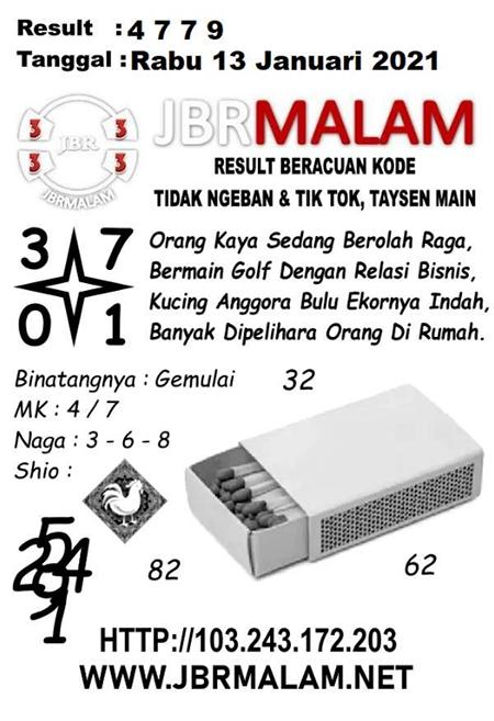JBR Malam HK Rabu 13-Jan-2021