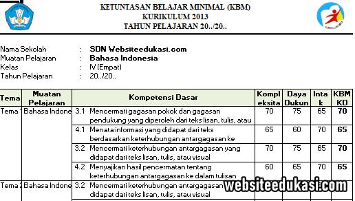 Aplikasi Kkm Sd Mi Kurikulum 2013 Revisi 2020 Websiteedukasi Com