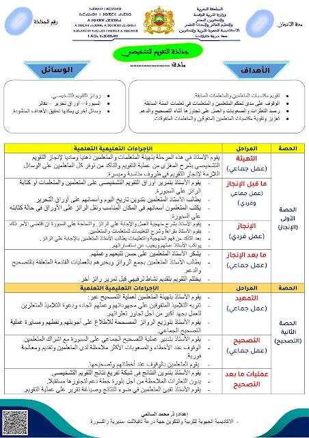 جذاذة التقويم التشخيصي 2022-2021