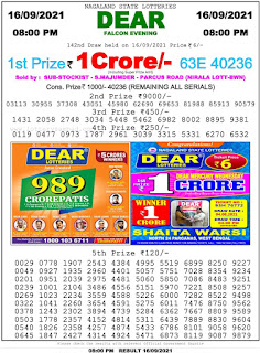 Nagaland State Lottery Result today 8pm 16september 21