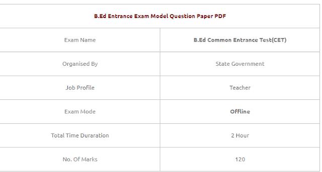 B.ED Entrance Exam Questions Paper PDF in Hindi