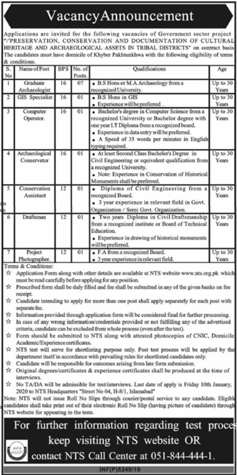NTS Jobs in Govt Sector Project Khyber Pakhtunkhwa