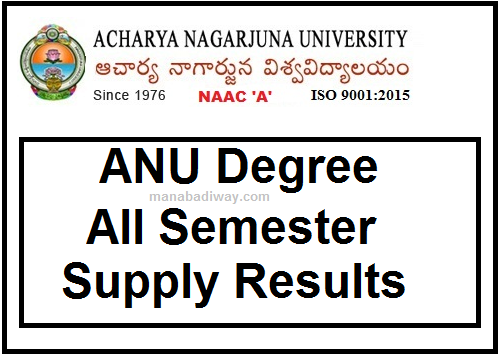 Manabadi ANU Degree Supply Results 2019 - 2020