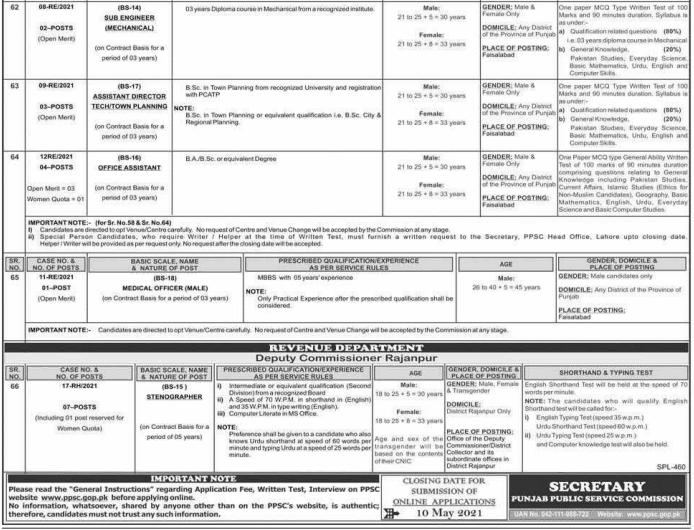 Punjab Public Service Commission Latest (PPSC) Vacancies Ad No. 08 2021