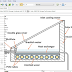 REDS Library: 47. Simulink Signal Builder Dynamic Model | Solar Still PCM Storage | Flat Plate Solar Collector