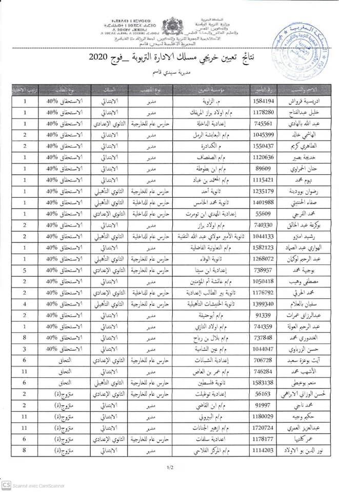 المديرية الاقليمية سيدي قاسم: نتائج تعيين خريجي مسلك الادارة التربوية فوج 2020