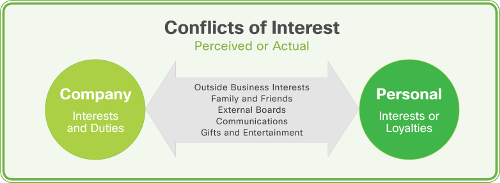 Conflict Of Interest Research Paper Term Paper Academic Writing Service