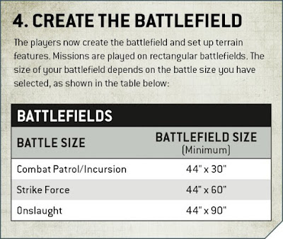 tamaño campo de batalla 40k