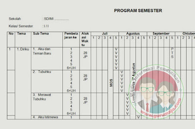 Promes / Prosem Kelas 1 SD Semester 1