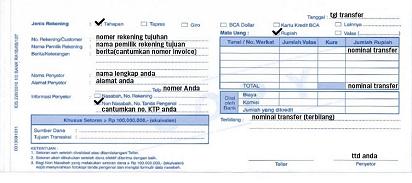 Tahapan Melakukan Cara Transfer Uang Tanpa Rekening