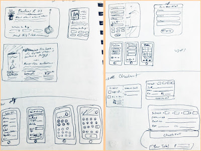 User Experience Project Sketches © Samantha Grenier 2020
