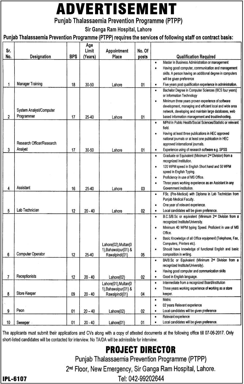 Jobs In Sir Ganga Ram Hospital Lahore 16 May 2017